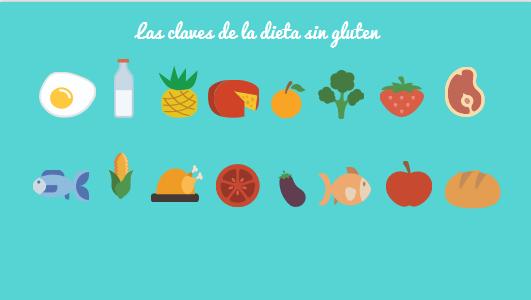 Las claves de la dieta sin gluten