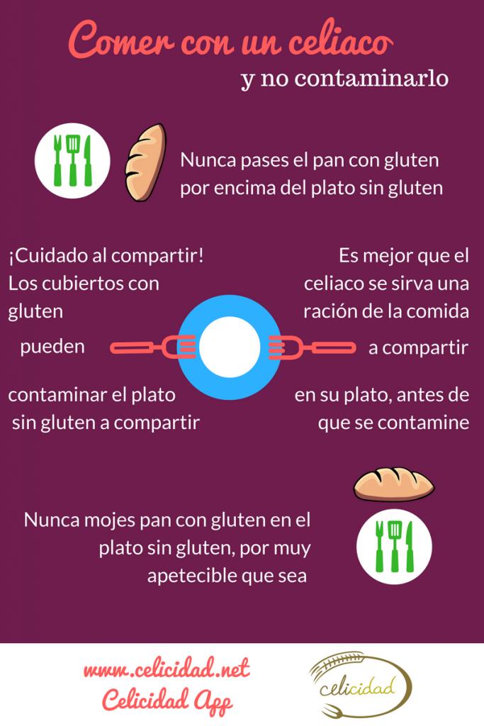 comer con no celiacos