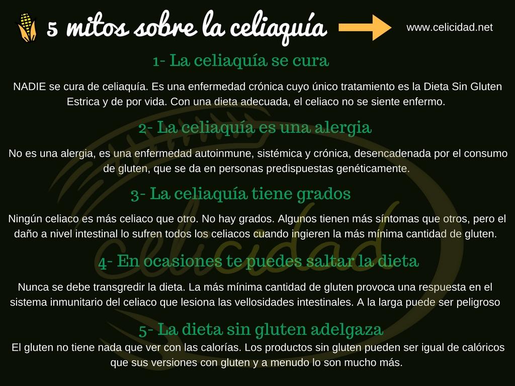 mitos de la celiaquia