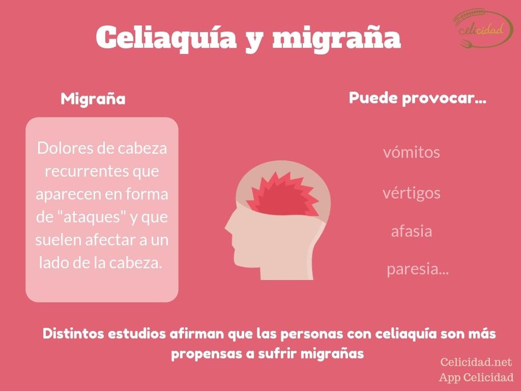 celiaquia y migraña