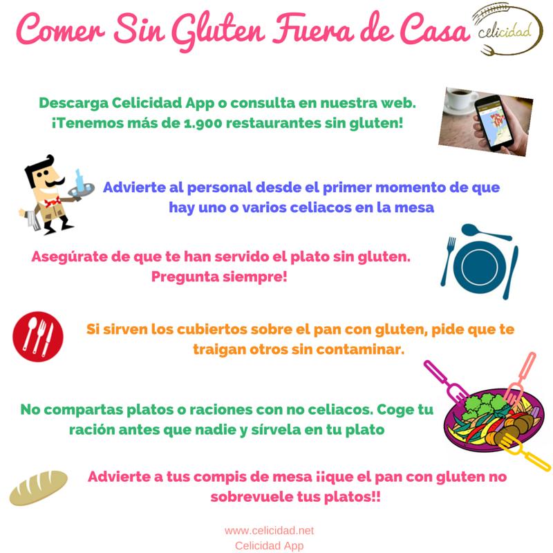 Algunos consejos para comer sin gluten fuera de casa.