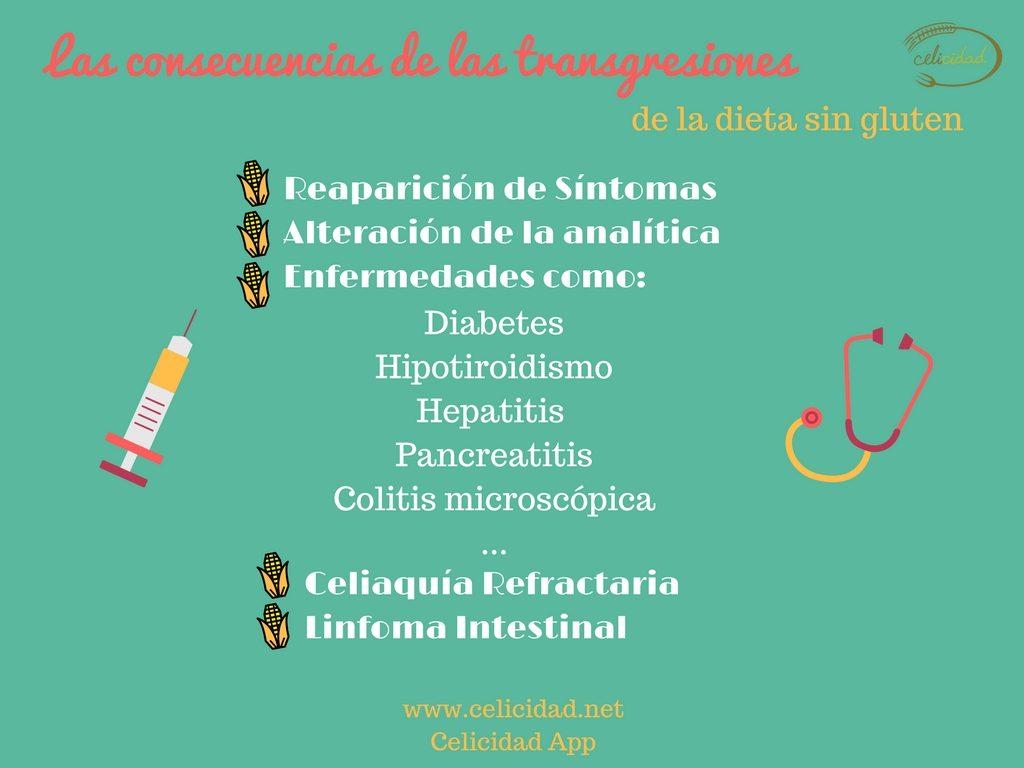 linfoma intestinal asociado a celiaquia