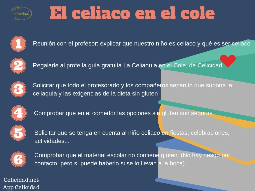 celiaco en el cole