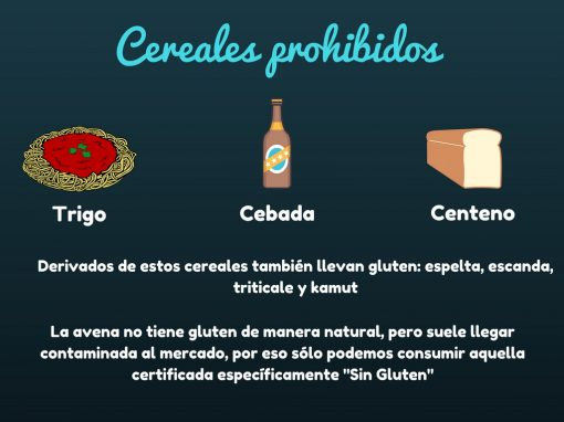 qué alimentos llevan gluten