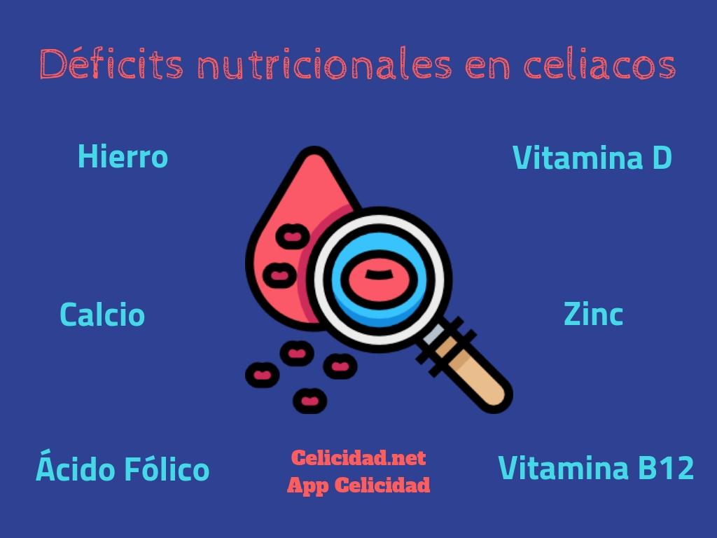 déficits nutricionales en celiacos