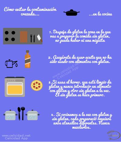 cocinar sin gluten