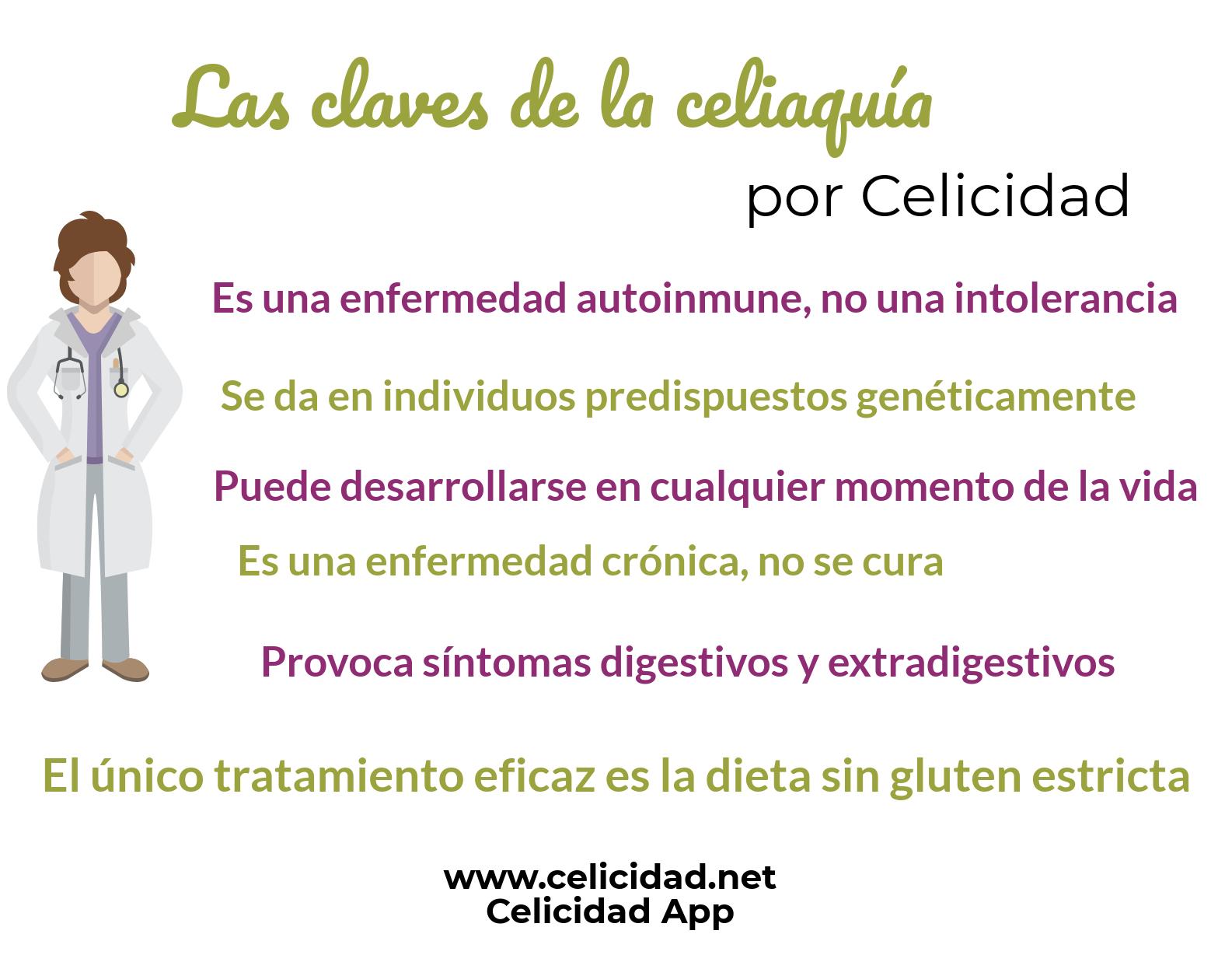 cómo saber si soy celiaco