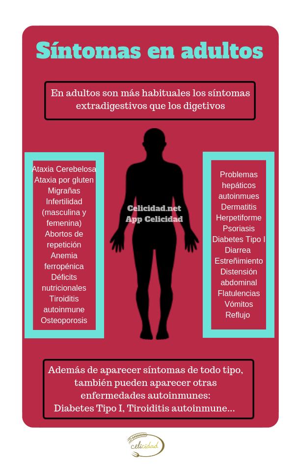 infradiagnóstico de celiaquía