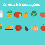 La dieta sin gluten