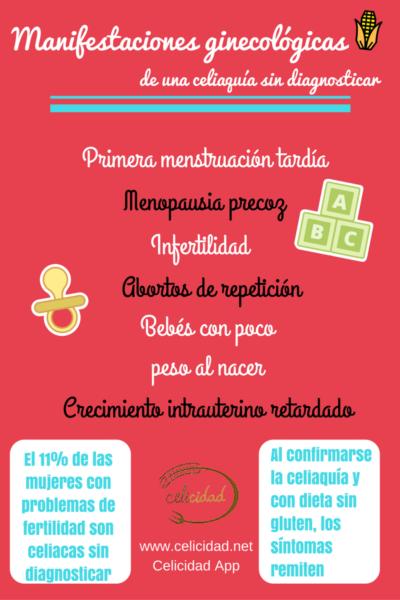 celiaquia e infertilidad