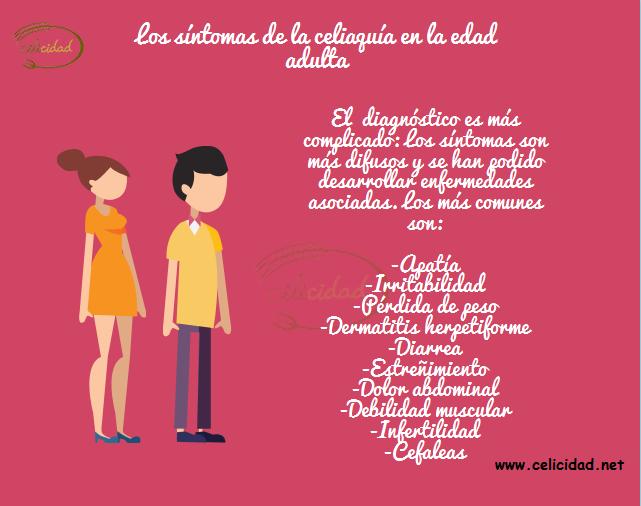 síntomas de la celiaquía en los adultos
