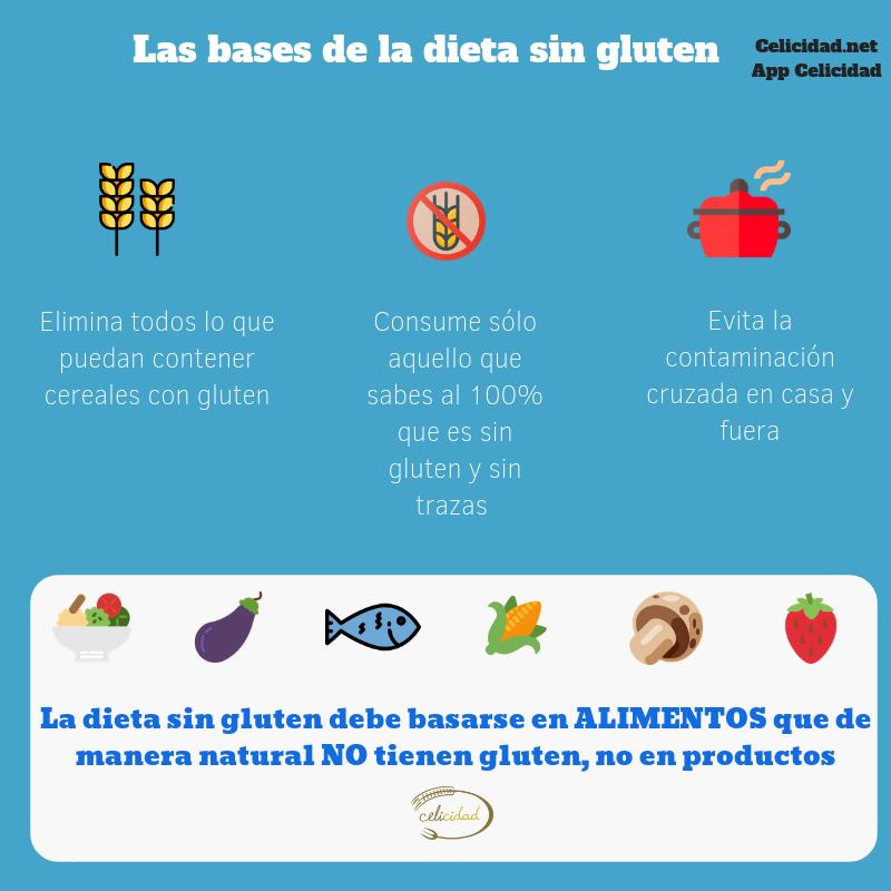 dieta libre de alergenos