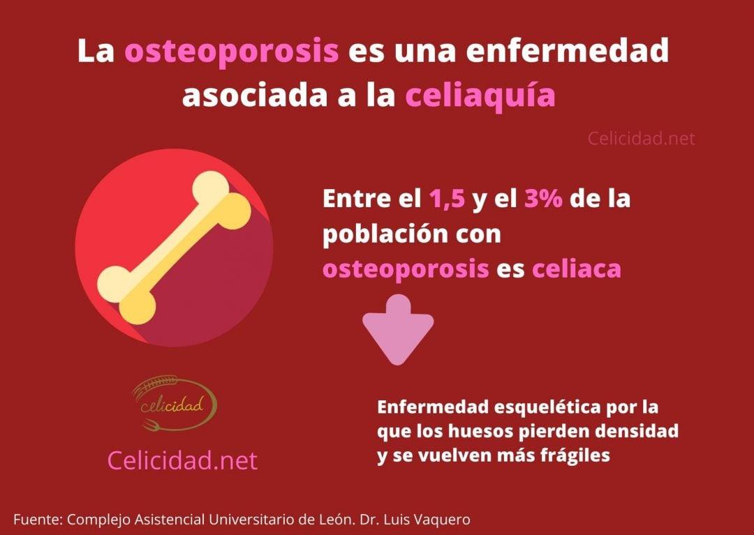 osteoporosis y celiaquia