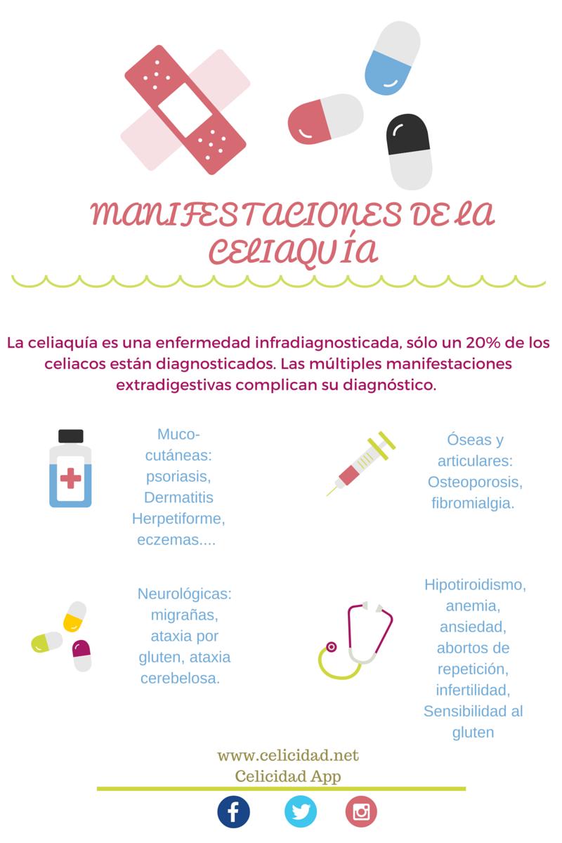 síntomas extradigestivos de la celiaquia
