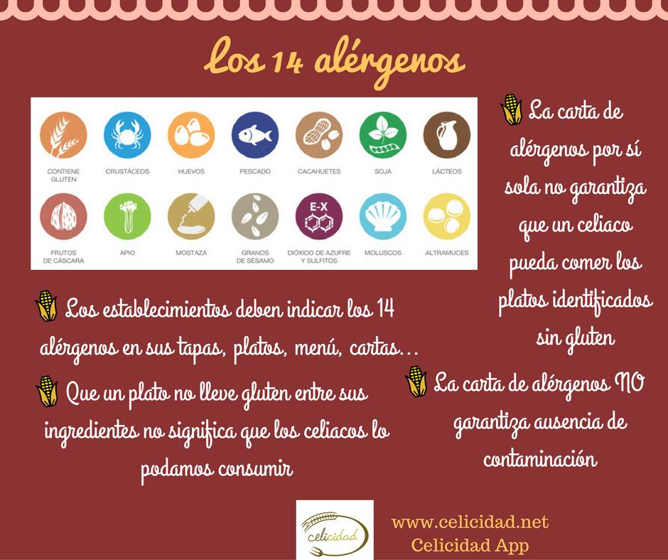 carta de alérgenos