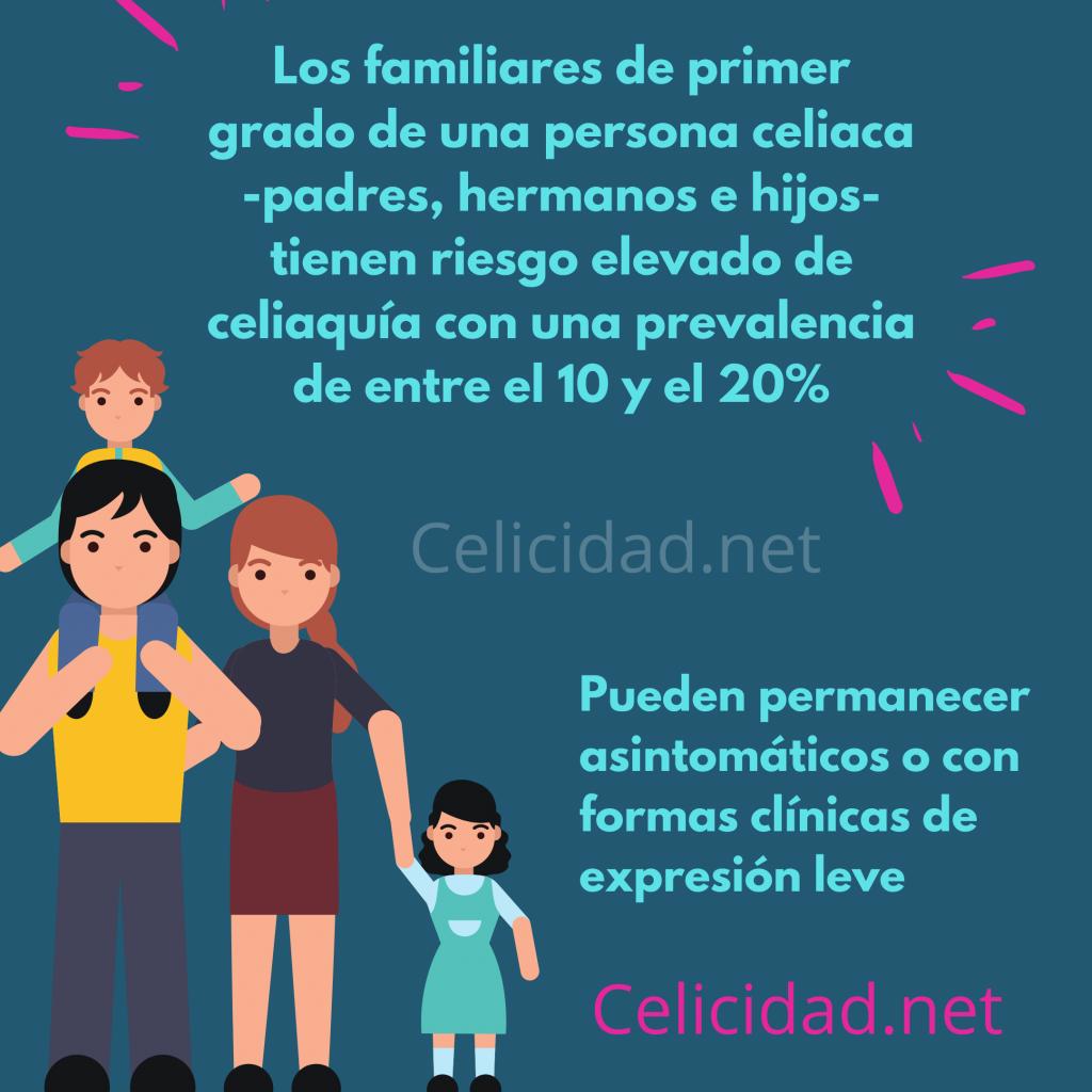 celiaquía en niños